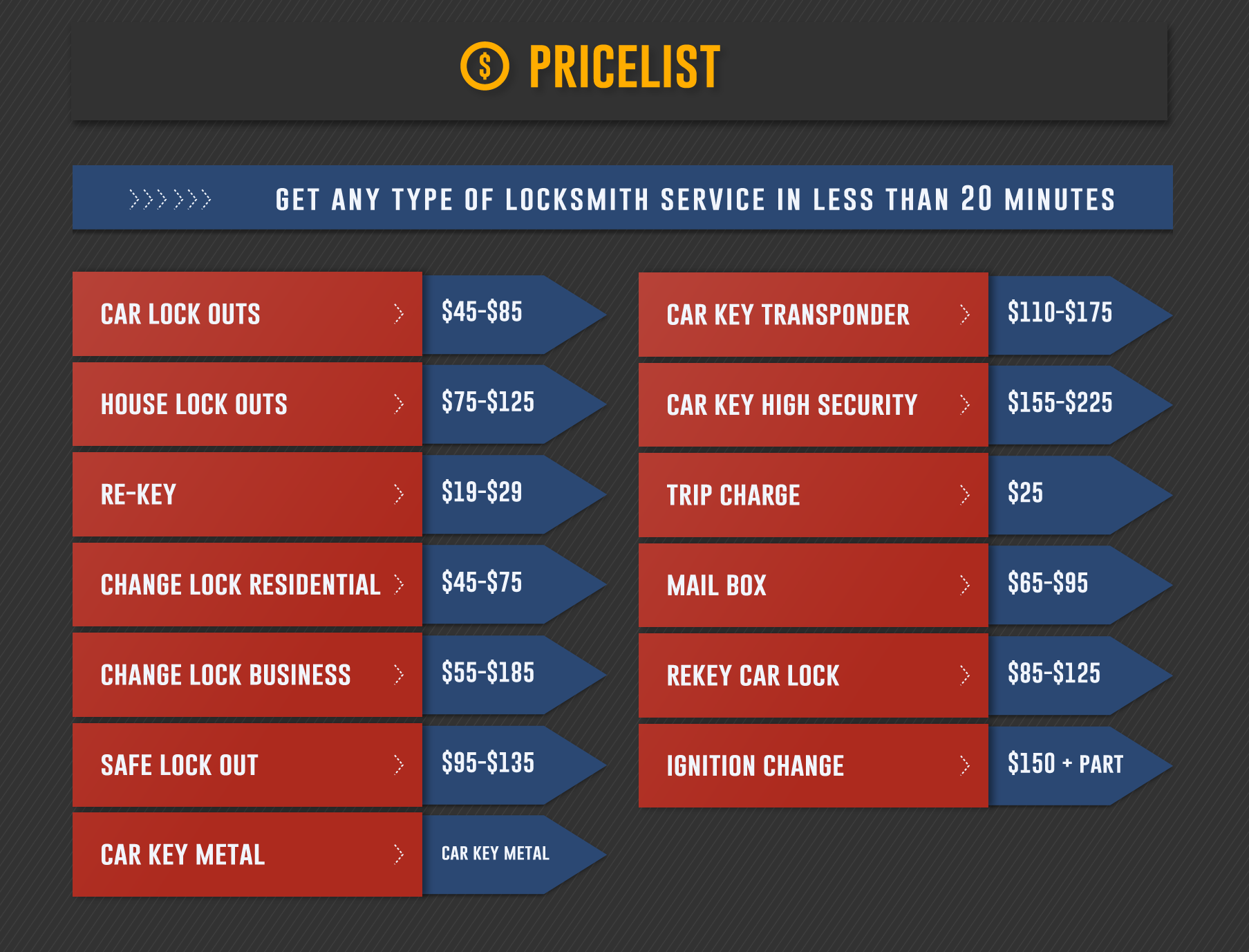 Houston Locksmith Pricing List