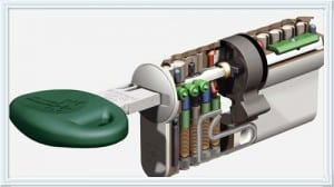 high security door locks Houston
